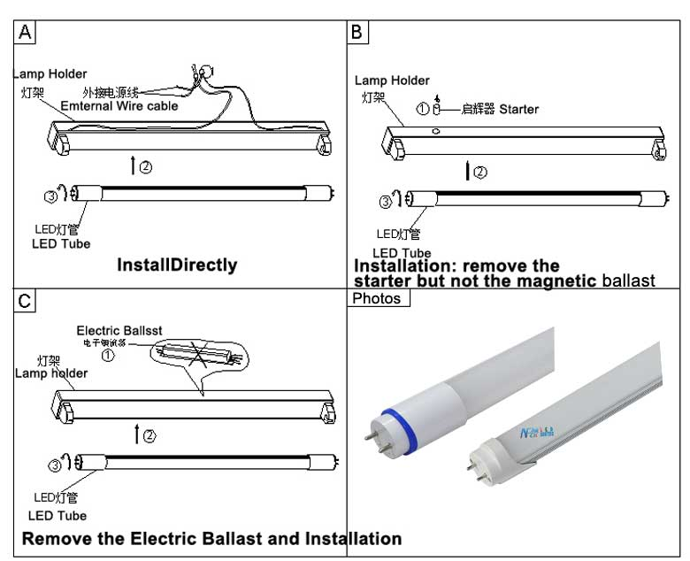 T8 LED Tubes installation